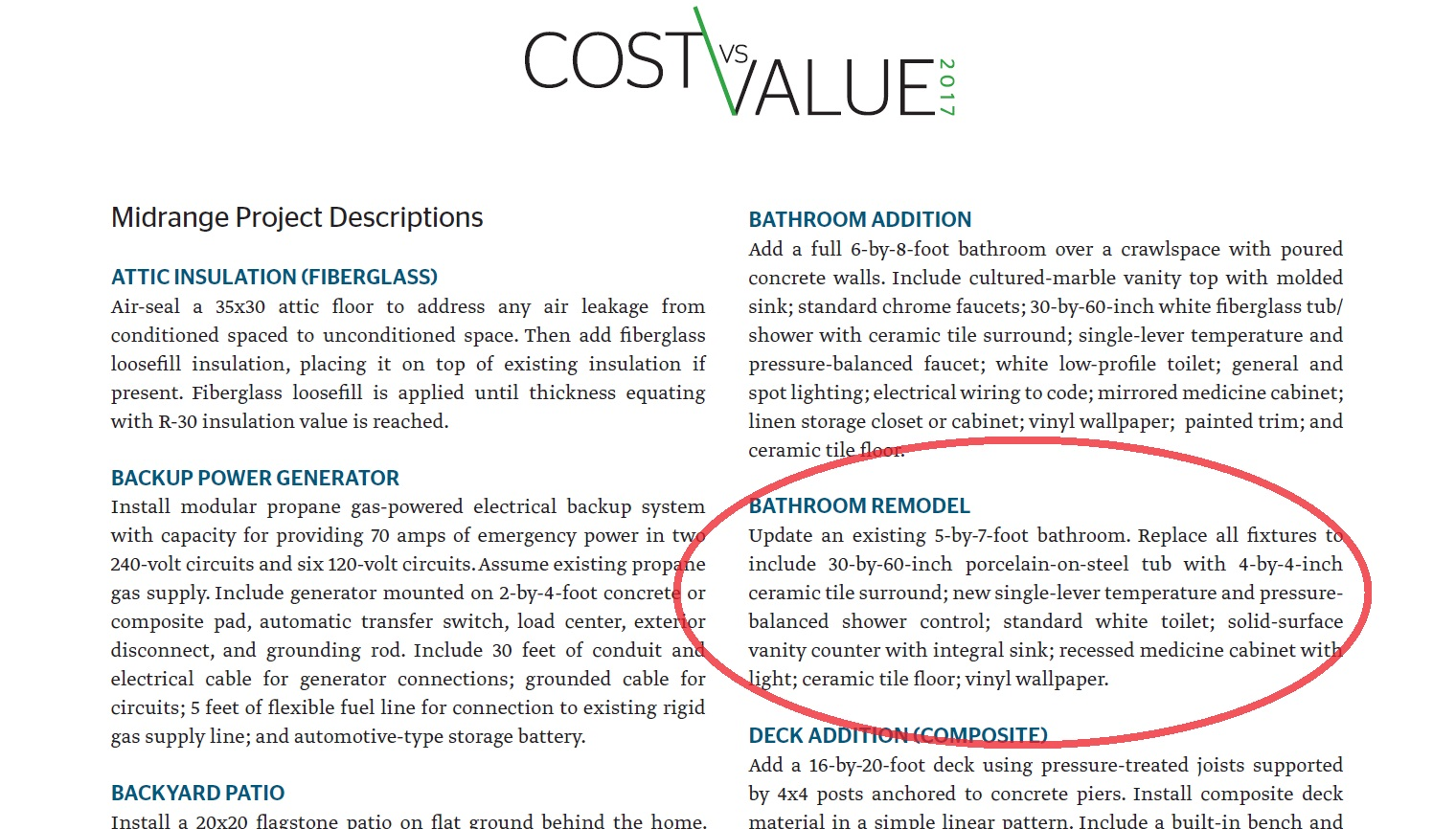 Highlighted Cost Vs Value Project Description Simplicity Bath - Cost to add bathroom to existing space